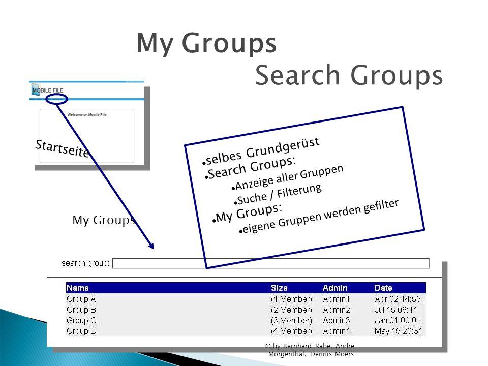 My Groups Startseite My Groups selbes Grundgerüst Search Groups: Anzeige aller Gruppen Suche / Filterung My Groups: eigene Gruppen werden gefilter Sea