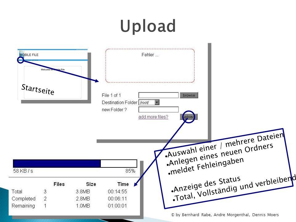 Upload Startseite Auswahl einer / mehrere Dateien Anlegen eines neuen Ordners meldet Fehleingaben Anzeige des Status Total, Vollständig und verbleiben