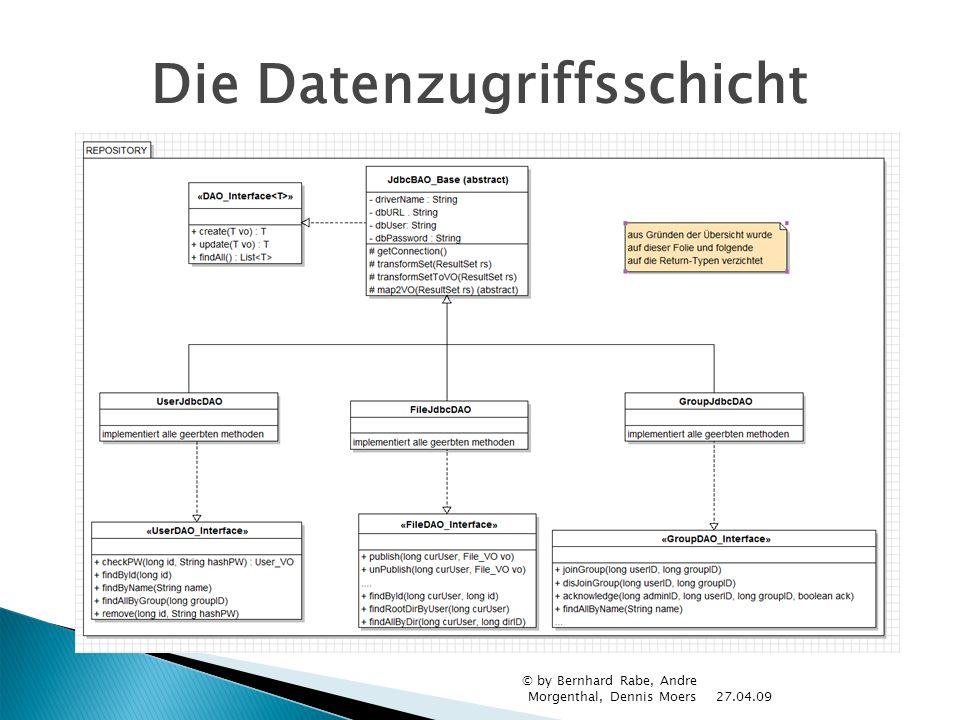 Die Datenzugriffsschicht 27.04.09 © by Bernhard Rabe, Andre Morgenthal, Dennis Moers