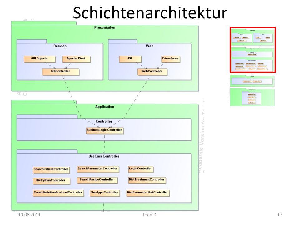 Schichtenarchitektur 10.06.2011Team C17