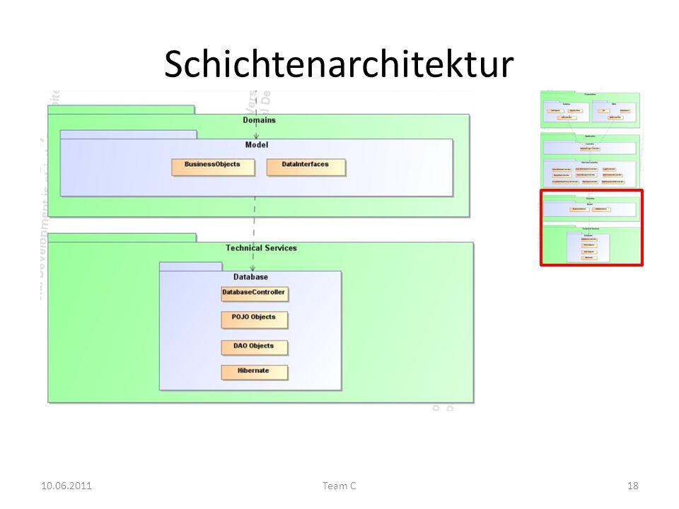 Schichtenarchitektur 10.06.2011Team C18