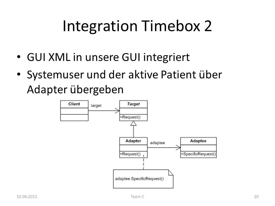 Integration Timebox 2 GUI XML in unsere GUI integriert Systemuser und der aktive Patient über Adapter übergeben 10.06.2011Team C20