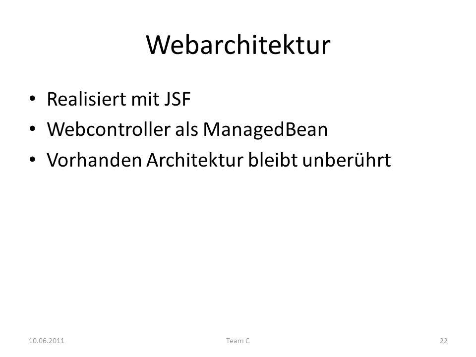 Webarchitektur Realisiert mit JSF Webcontroller als ManagedBean Vorhanden Architektur bleibt unberührt 10.06.2011Team C22
