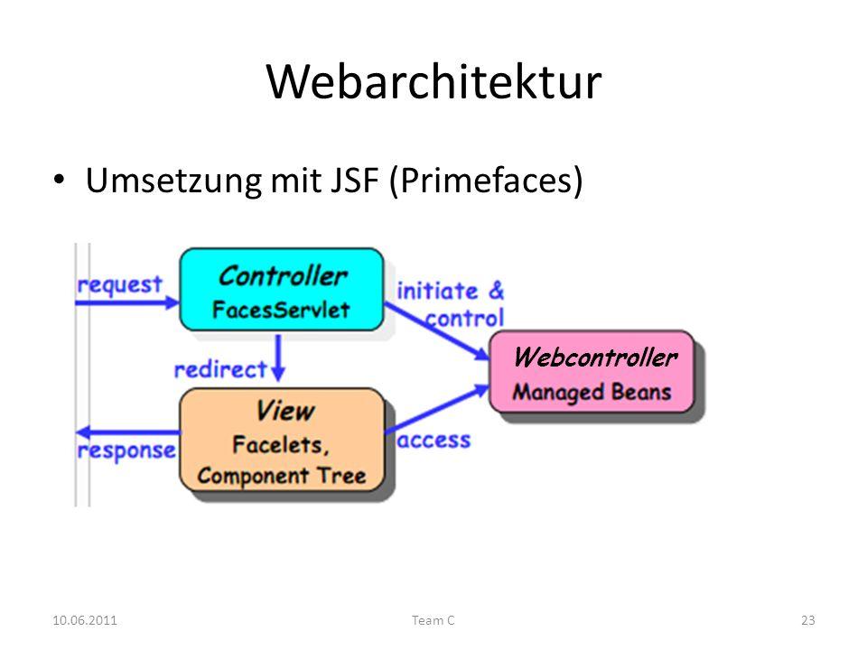 Webarchitektur Umsetzung mit JSF (Primefaces) 10.06.2011Team C23 Webcontroller