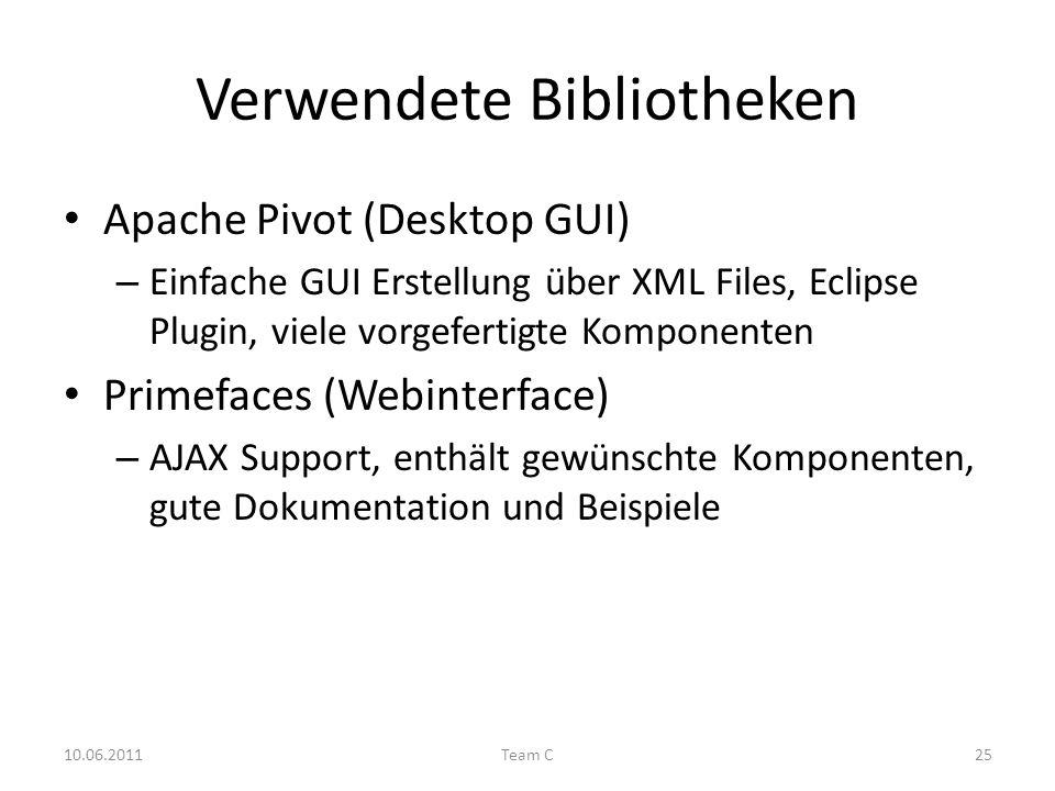 Verwendete Bibliotheken Apache Pivot (Desktop GUI) – Einfache GUI Erstellung über XML Files, Eclipse Plugin, viele vorgefertigte Komponenten Primefaces (Webinterface) – AJAX Support, enthält gewünschte Komponenten, gute Dokumentation und Beispiele 10.06.2011Team C25