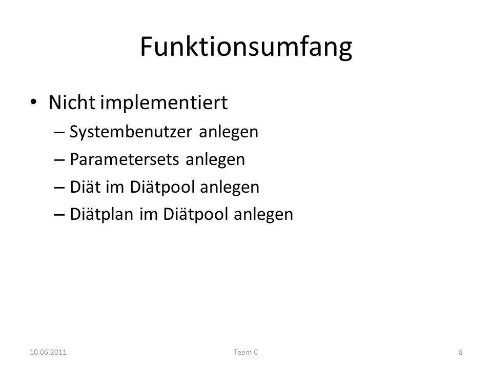 Funktionsumfang Nicht implementiert – Systembenutzer anlegen – Parametersets anlegen – Diät im Diätpool anlegen – Diätplan im Diätpool anlegen 10.06.2011Team C8
