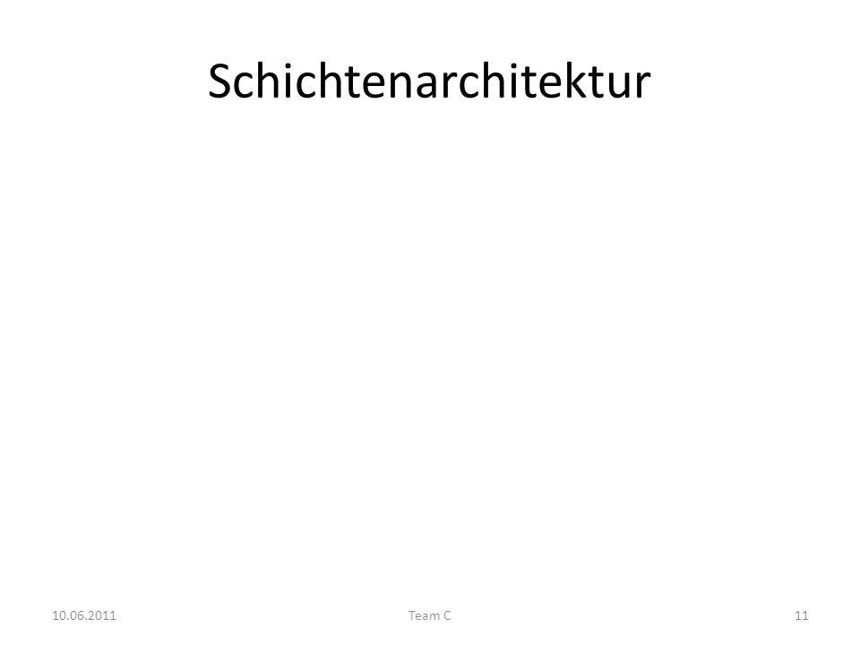 Schichtenarchitektur 10.06.2011Team C11