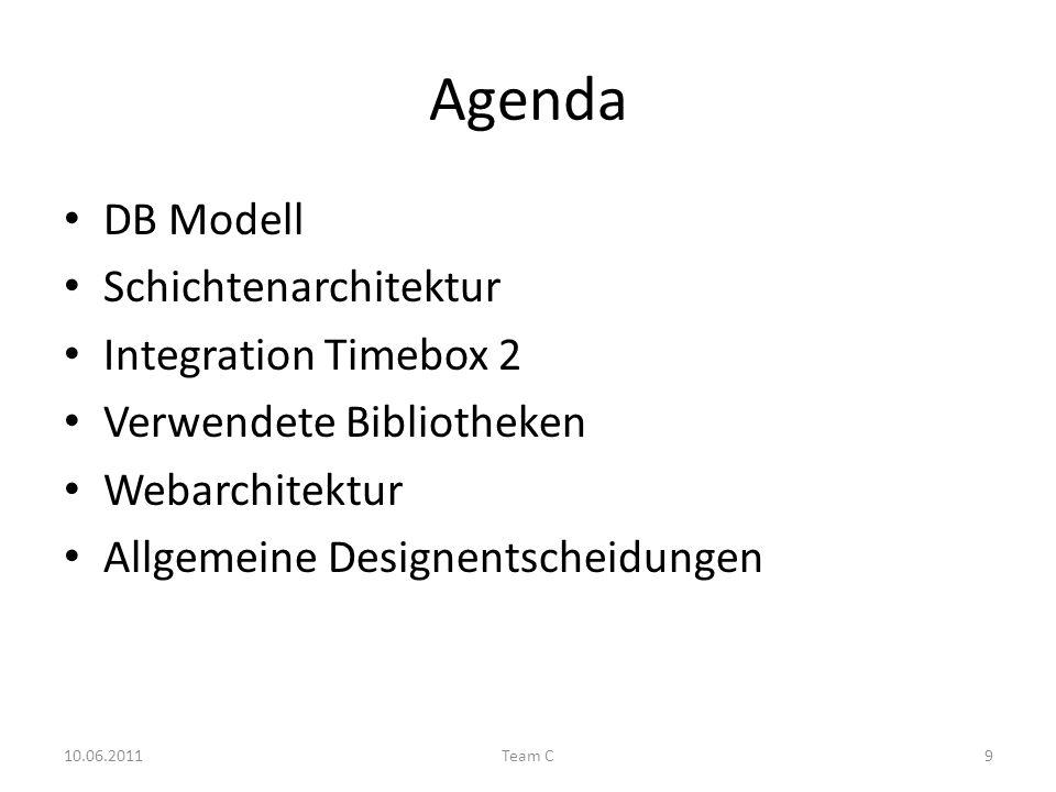 Agenda DB Modell Schichtenarchitektur Integration Timebox 2 Verwendete Bibliotheken Webarchitektur Allgemeine Designentscheidungen 10.06.2011Team C9