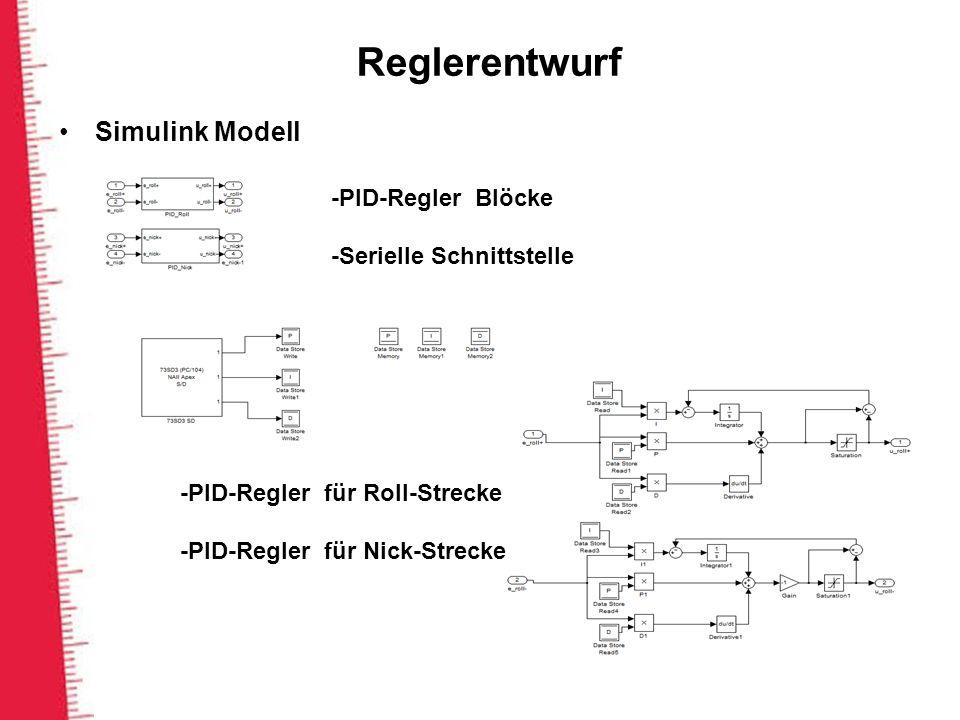 Reglerentwurf Simulink Modell -PID-Regler für Roll-Strecke -PID-Regler für Nick-Strecke -PID-Regler Blöcke -Serielle Schnittstelle