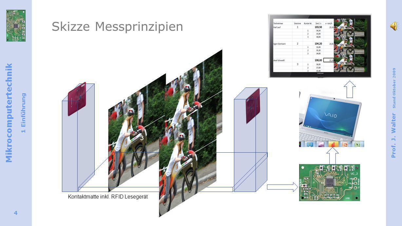 Mikrocomputertechnik 1 Einführung Prof. J. Walter Stand Oktober 2009 4 Skizze Messprinzipien Kontaktmatte inkl. RFID Lesegerät 1 3