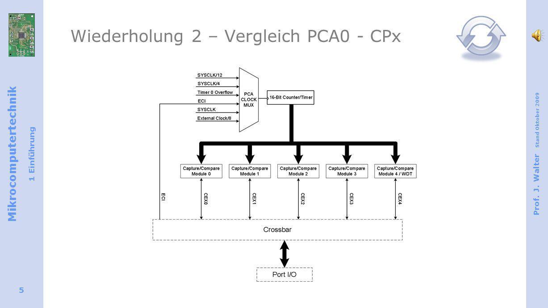 Mikrocomputertechnik 1 Einführung Prof. J. Walter Stand Oktober 2009 5 Wiederholung 2 – Vergleich PCA0 - CPx