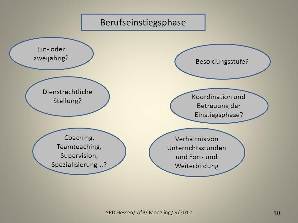 SPD Hessen/ AfB/ Moegling/ 9/2012 10 Berufseinstiegsphase Ein- oder zweijährig? Dienstrechtliche Stellung? Verhältnis von Unterrichtsstunden und Fort-