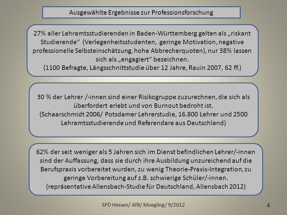 SPD Hessen/ AfB/ Moegling/ 9/2012 4 Ausgewählte Ergebnisse zur Professionsforschung 62% der seit weniger als 5 Jahren sich im Dienst befindlichen Lehr