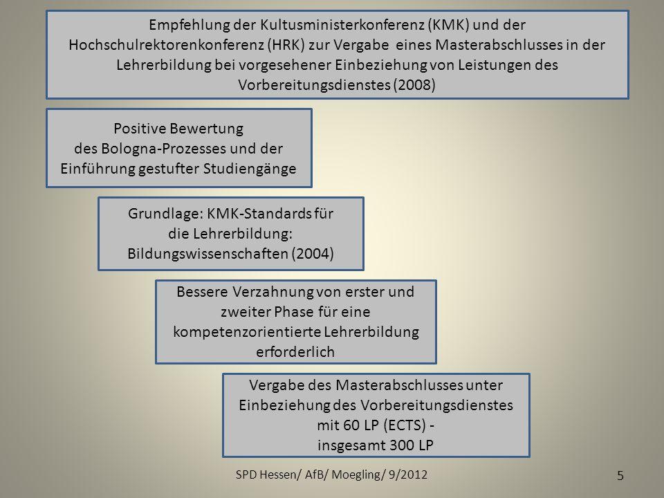 SPD Hessen/ AfB/ Moegling/ 9/2012 5 Empfehlung der Kultusministerkonferenz (KMK) und der Hochschulrektorenkonferenz (HRK) zur Vergabe eines Masterabsc