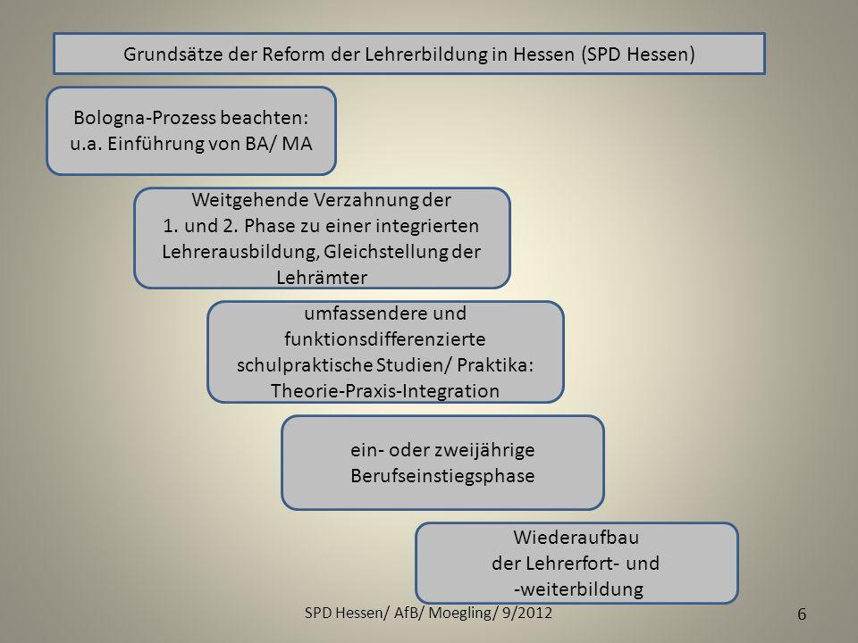 SPD Hessen/ AfB/ Moegling/ 9/2012 6 Grundsätze der Reform der Lehrerbildung in Hessen (SPD Hessen) Bologna-Prozess beachten: u.a. Einführung von BA/ M