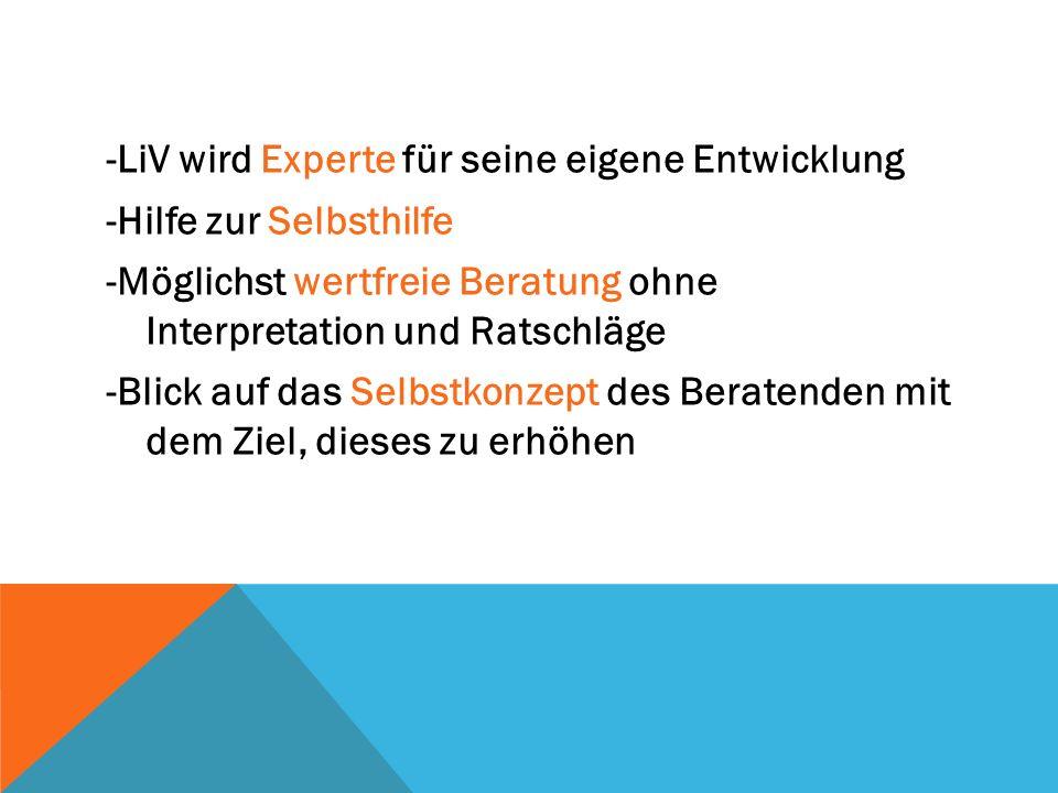 -LiV wird Experte für seine eigene Entwicklung -Hilfe zur Selbsthilfe -Möglichst wertfreie Beratung ohne Interpretation und Ratschläge -Blick auf das