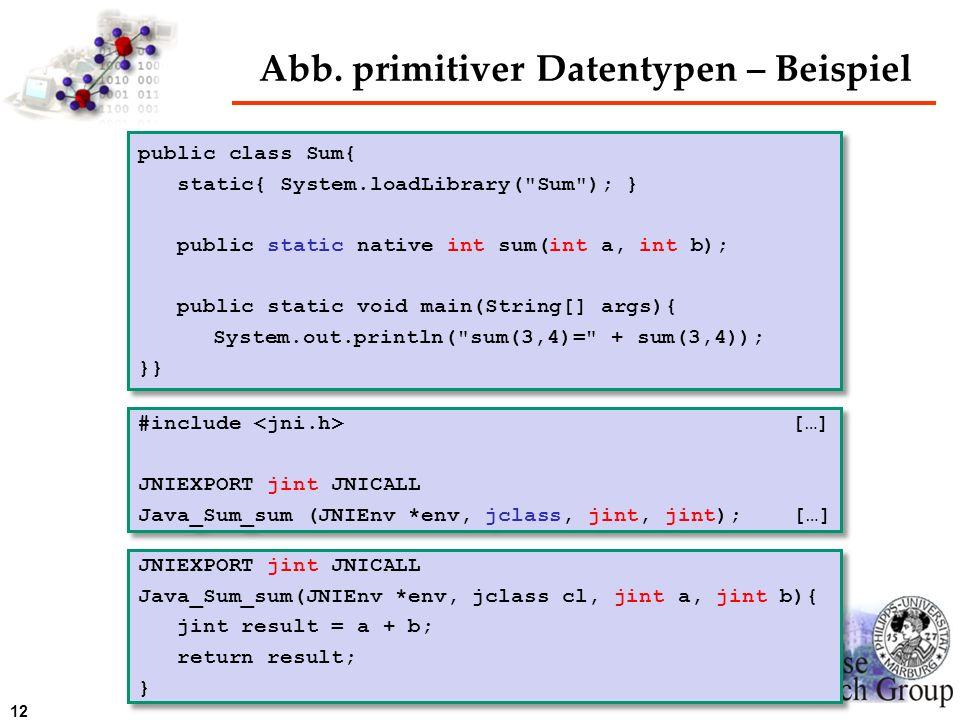 12 Abb. primitiver Datentypen – Beispiel public class Sum{ static{ System.loadLibrary(