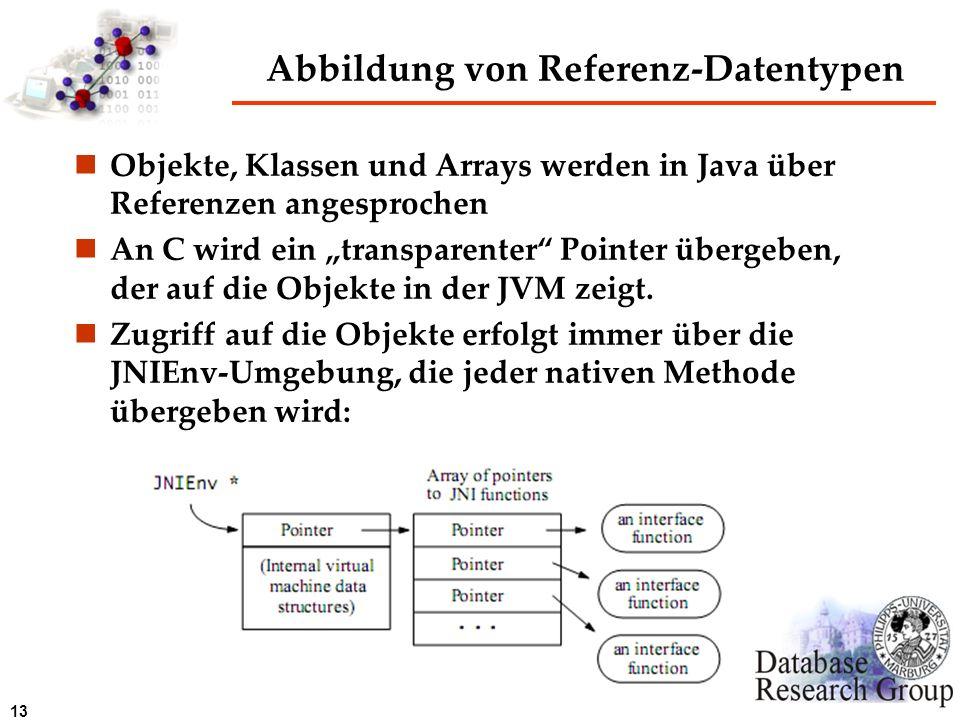 13 Abbildung von Referenz-Datentypen Objekte, Klassen und Arrays werden in Java über Referenzen angesprochen An C wird ein transparenter Pointer überg