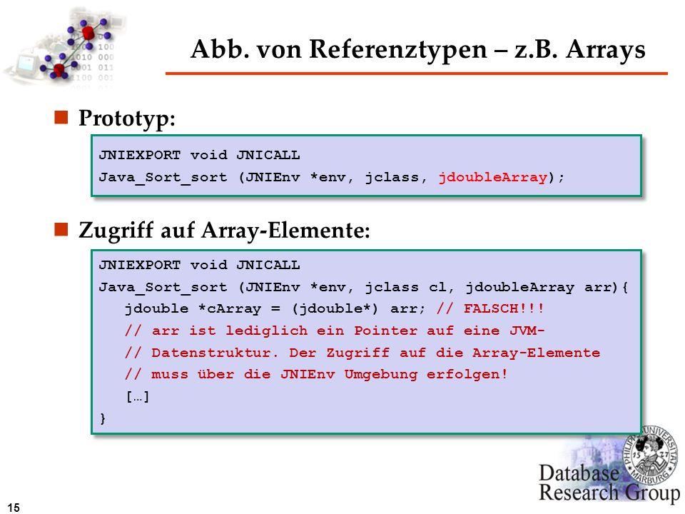 15 Abb. von Referenztypen – z.B. Arrays Prototyp: Zugriff auf Array-Elemente: JNIEXPORT void JNICALL Java_Sort_sort (JNIEnv *env, jclass, jdoubleArray