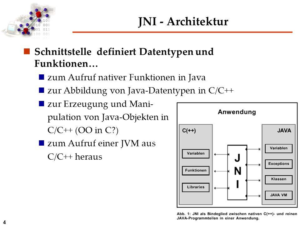 4 JNI - Architektur Schnittstelle definiert Datentypen und Funktionen… zum Aufruf nativer Funktionen in Java zur Abbildung von Java-Datentypen in C/C+