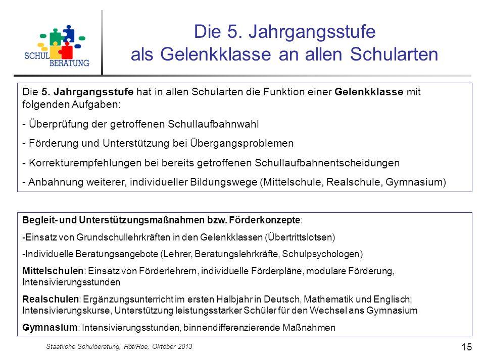Staatliche Schulberatung, Röt/Roe, Oktober 2013 15 Die 5. Jahrgangsstufe als Gelenkklasse an allen Schularten Die 5. Jahrgangsstufe hat in allen Schul