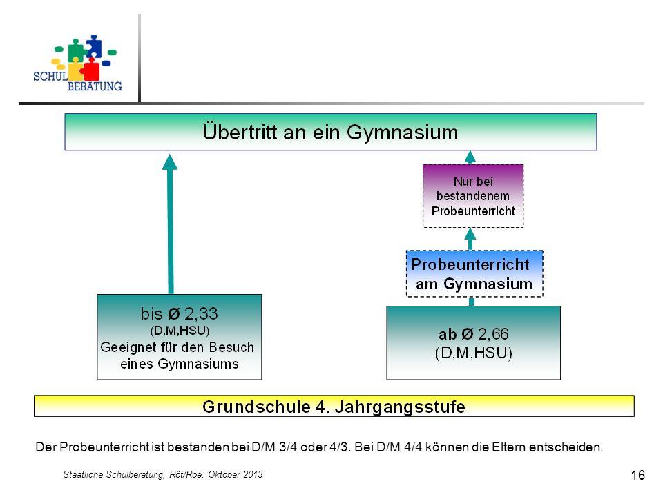Staatliche Schulberatung, Röt/Roe, Oktober 2013 16 Der Probeunterricht ist bestanden bei D/M 3/4 oder 4/3. Bei D/M 4/4 können die Eltern entscheiden.