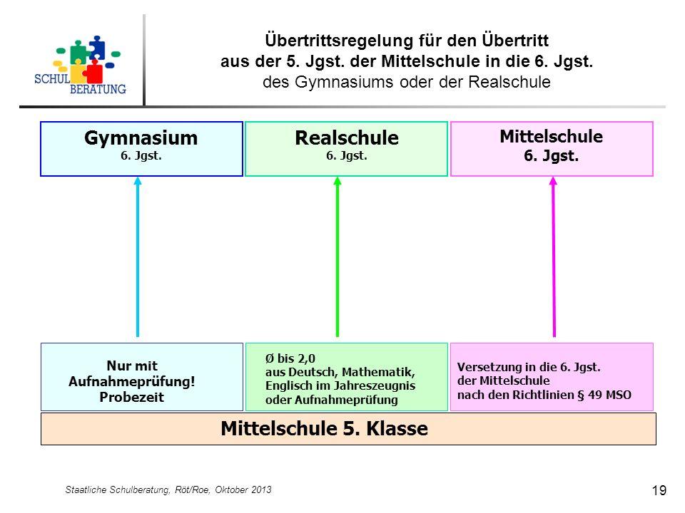 Staatliche Schulberatung, Röt/Roe, Oktober 2013 19 Übertrittsregelung für den Übertritt aus der 5. Jgst. der Mittelschule in die 6. Jgst. des Gymnasiu