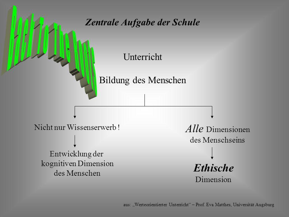 Zentrale Aufgabe der Schule Unterricht Bildung des Menschen aus: Werteorientierter Unterricht – Prof. Eva Matthes, Universität Augsburg Nicht nur Wiss