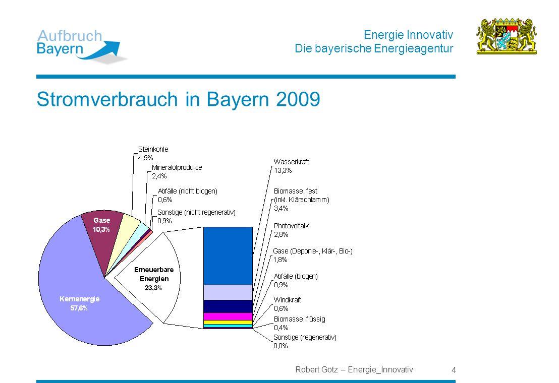 Energie Innovativ Die bayerische Energieagentur Robert Götz – Energie_Innovativ 4 Stromverbrauch in Bayern 2009