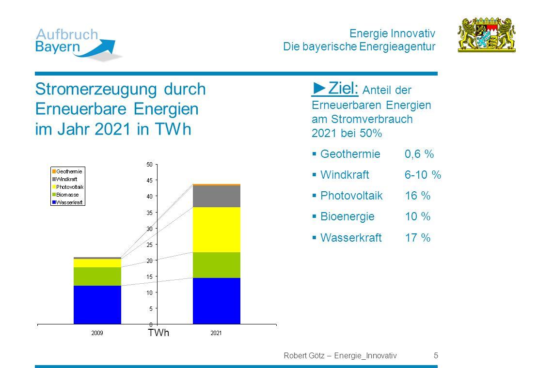 Energie Innovativ Die bayerische Energieagentur Robert Götz – Energie_Innovativ 5 Stromerzeugung durch Erneuerbare Energien im Jahr 2021 in TWh Ziel: