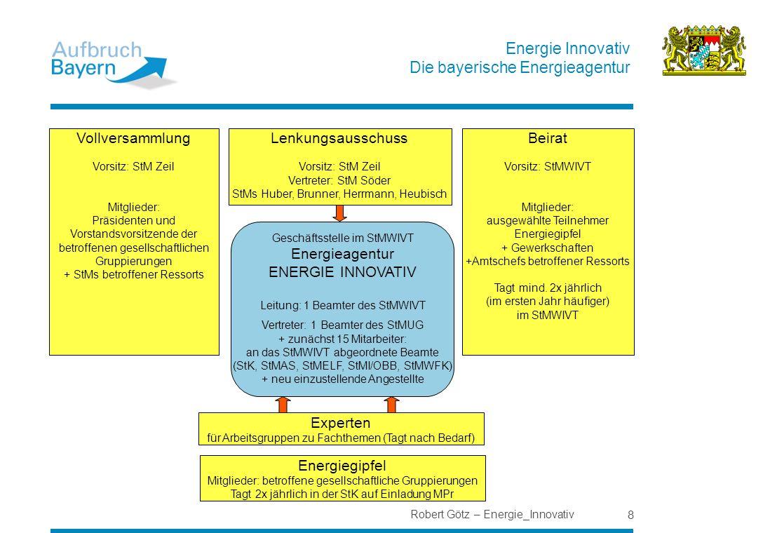 Energie Innovativ Die bayerische Energieagentur Robert Götz – Energie_Innovativ 8 Lenkungsausschuss Vorsitz: StM Zeil Vertreter: StM Söder StMs Huber,