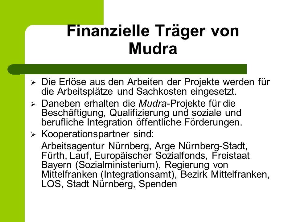 Finanzielle Träger von Mudra Die Erlöse aus den Arbeiten der Projekte werden für die Arbeitsplätze und Sachkosten eingesetzt.