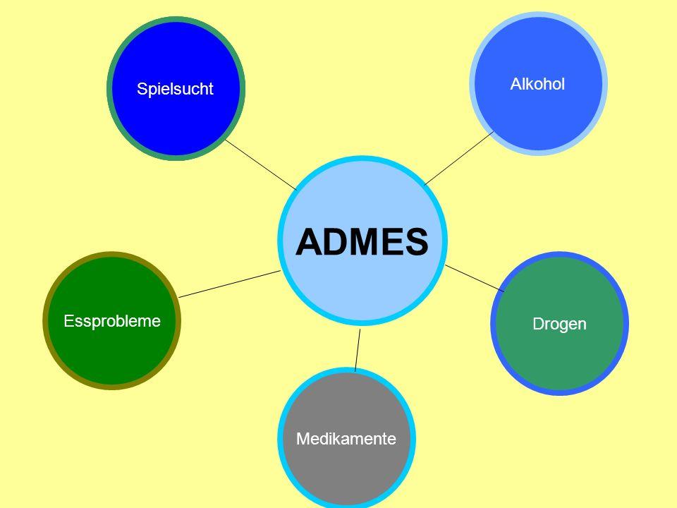 Essprobleme ADMES Medikamente Spielsucht Drogen Alkohol Spielsucht