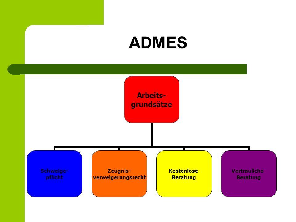Arbeits- grundsätze Schweige- pflicht Zeugnis- verweigerungsrecht Kostenlose Beratung Vertrauliche Beratung ADMES