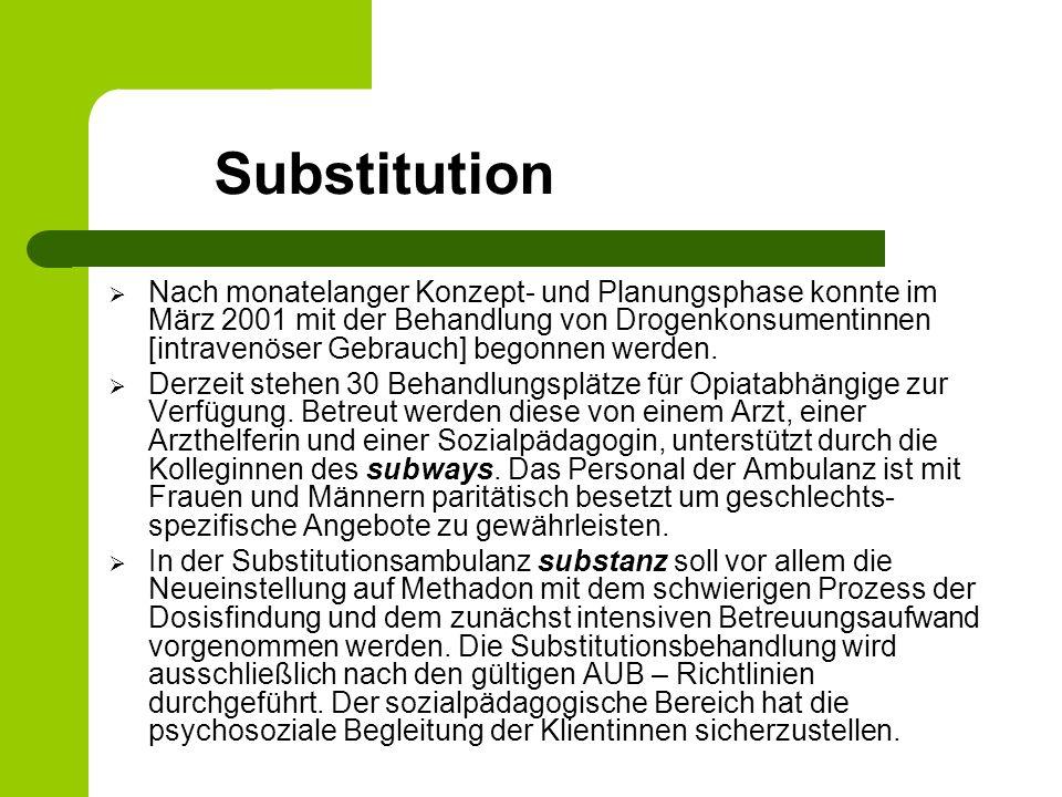 Substitution Nach monatelanger Konzept- und Planungsphase konnte im März 2001 mit der Behandlung von Drogenkonsumentinnen [intravenöser Gebrauch] begonnen werden.
