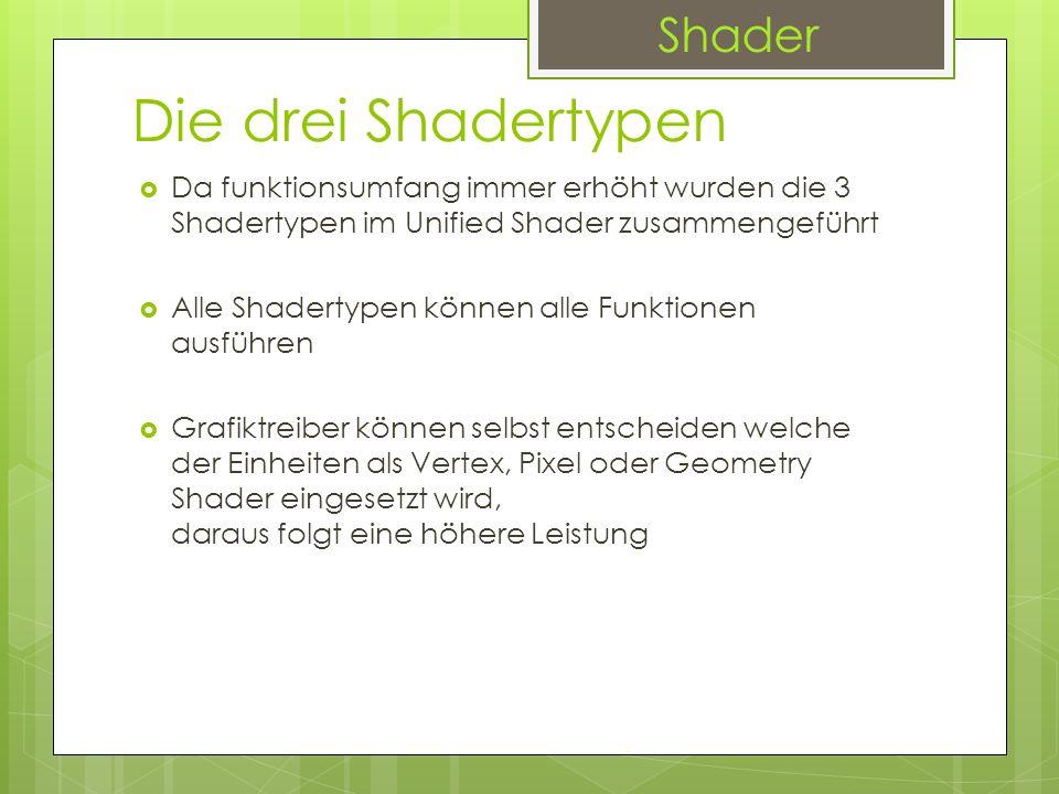 Die drei Shadertypen Da funktionsumfang immer erhöht wurden die 3 Shadertypen im Unified Shader zusammengeführt Alle Shadertypen können alle Funktione