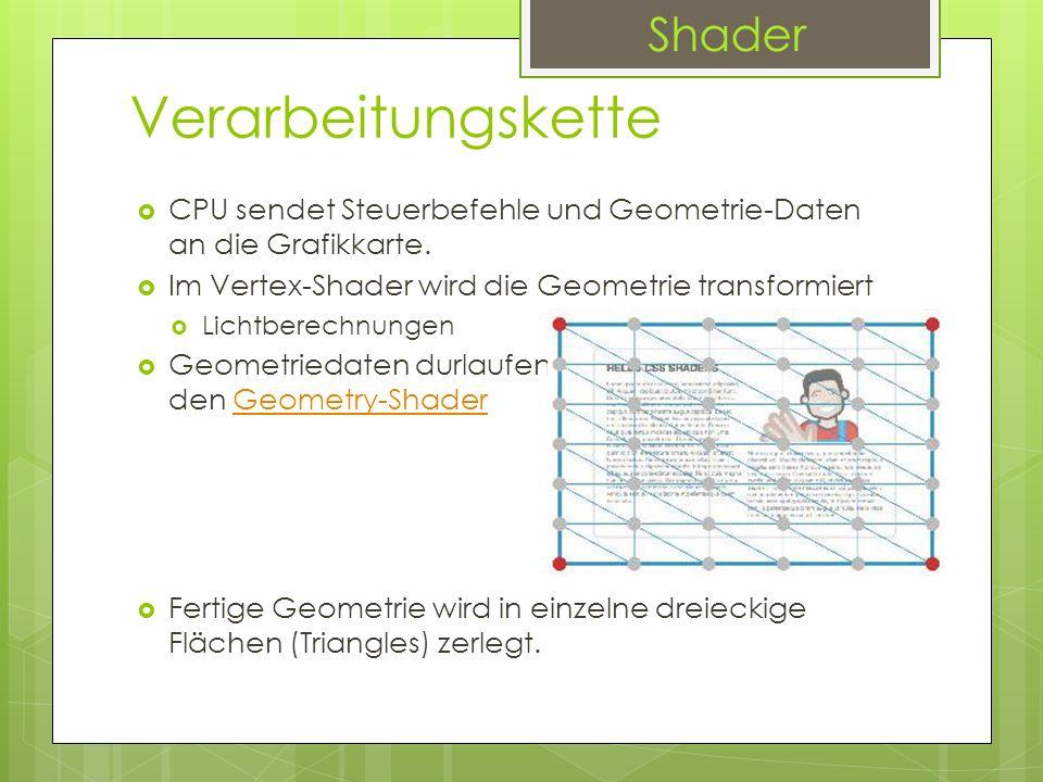 Verarbeitungskette CPU sendet Steuerbefehle und Geometrie-Daten an die Grafikkarte. Im Vertex-Shader wird die Geometrie transformiert Lichtberechnunge