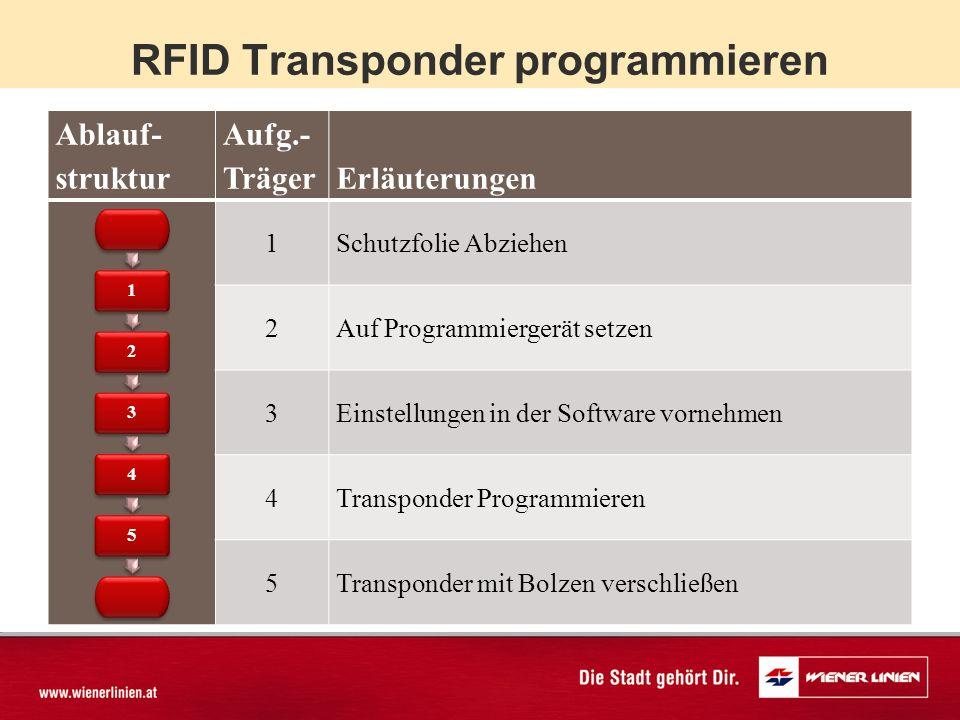 RFID Transponder programmieren Ablauf- struktur Aufg.- TrägerErläuterungen 1Schutzfolie Abziehen 2Auf Programmiergerät setzen 3Einstellungen in der Software vornehmen 4Transponder Programmieren 5Transponder mit Bolzen verschließen 12345