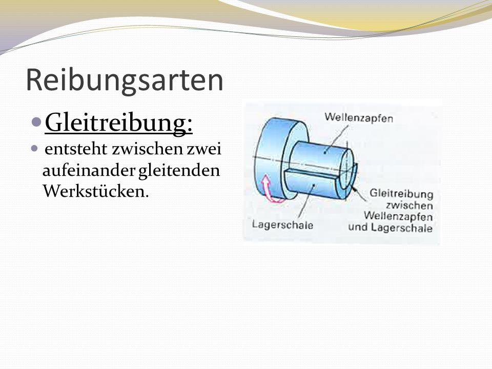 Reibungsarten Gleitreibung: entsteht zwischen zwei aufeinander gleitenden Werkstücken.