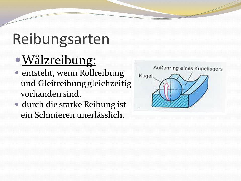 Reibungsarten Wälzreibung: entsteht, wenn Rollreibung und Gleitreibung gleichzeitig vorhanden sind. durch die starke Reibung ist ein Schmieren unerläs