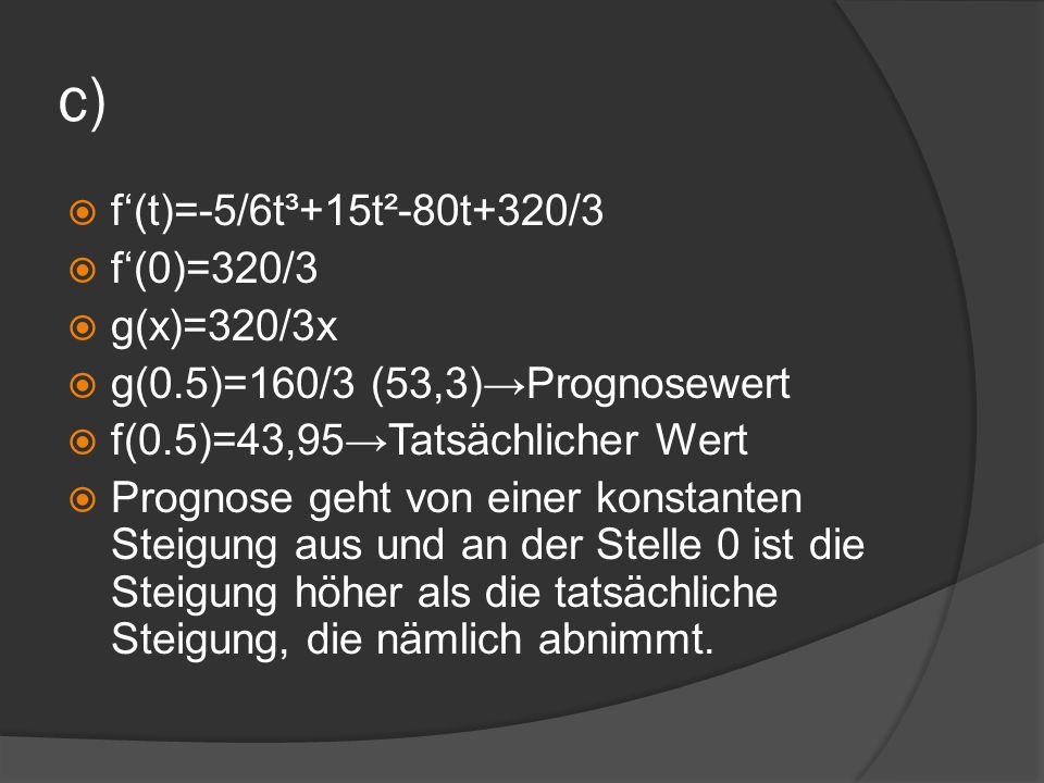 c) f(t)=-5/6t³+15t²-80t+320/3 f(0)=320/3 g(x)=320/3x g(0.5)=160/3 (53,3)Prognosewert f(0.5)=43,95Tatsächlicher Wert Prognose geht von einer konstanten