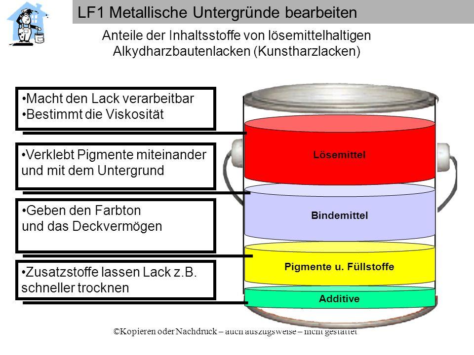 LF1 Metallische Untergründe bearbeiten ©Kopieren oder Nachdruck – auch auszugsweise – nicht gestattet Rostschutzgrundierungen Eigenschaften Prima Haftung Gute Deckkraft Inhaltsstoffe Viel Bindemittel