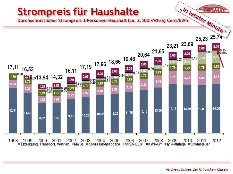 Andreas Schneider & Torsten Klasen Strompreis für Haushalte Durchschnittlicher Strompreis 3-Personen-Haushalt (ca.