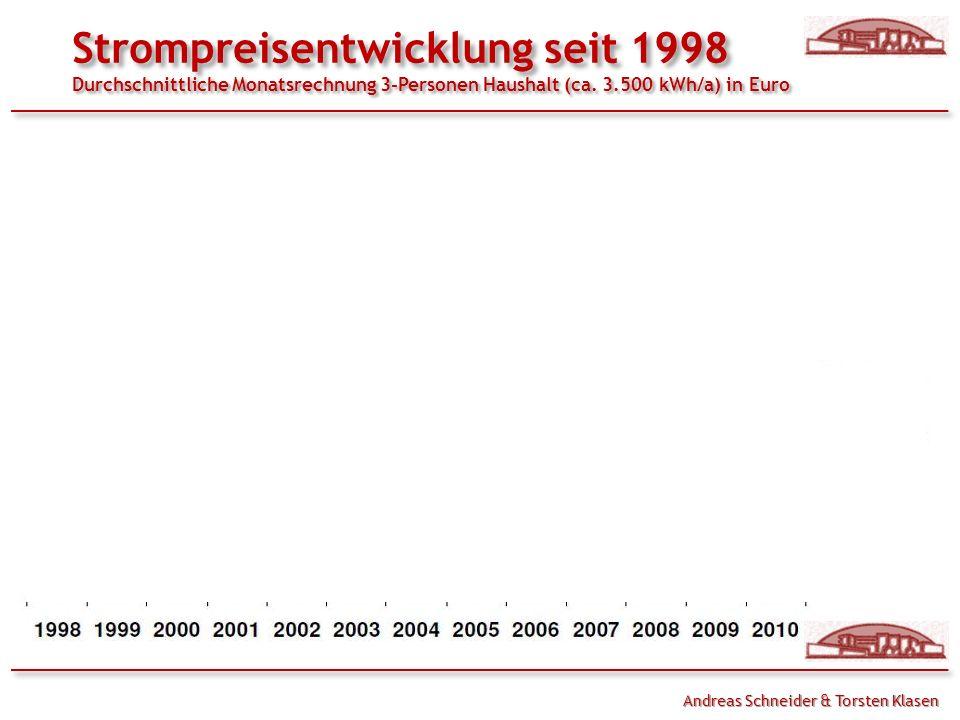 Strompreisentwicklung seit 1998 Durchschnittliche Monatsrechnung 3-Personen Haushalt (ca.