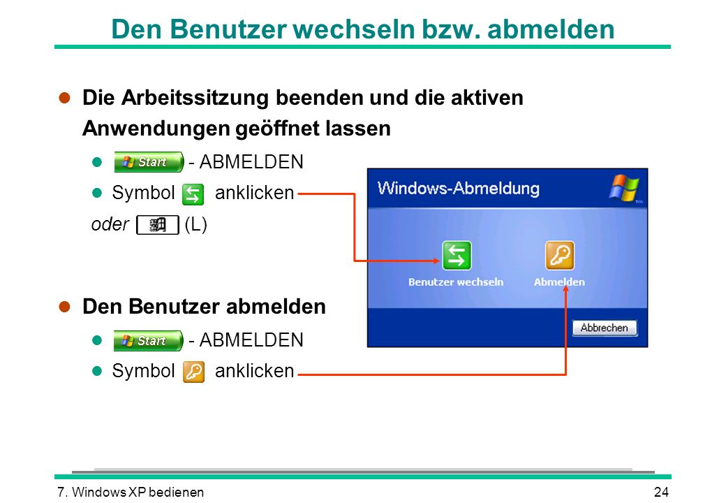 7. Windows XP bedienen24 Den Benutzer wechseln bzw. abmelden l Die Arbeitssitzung beenden und die aktiven Anwendungen geöffnet lassen l - ABMELDEN l S