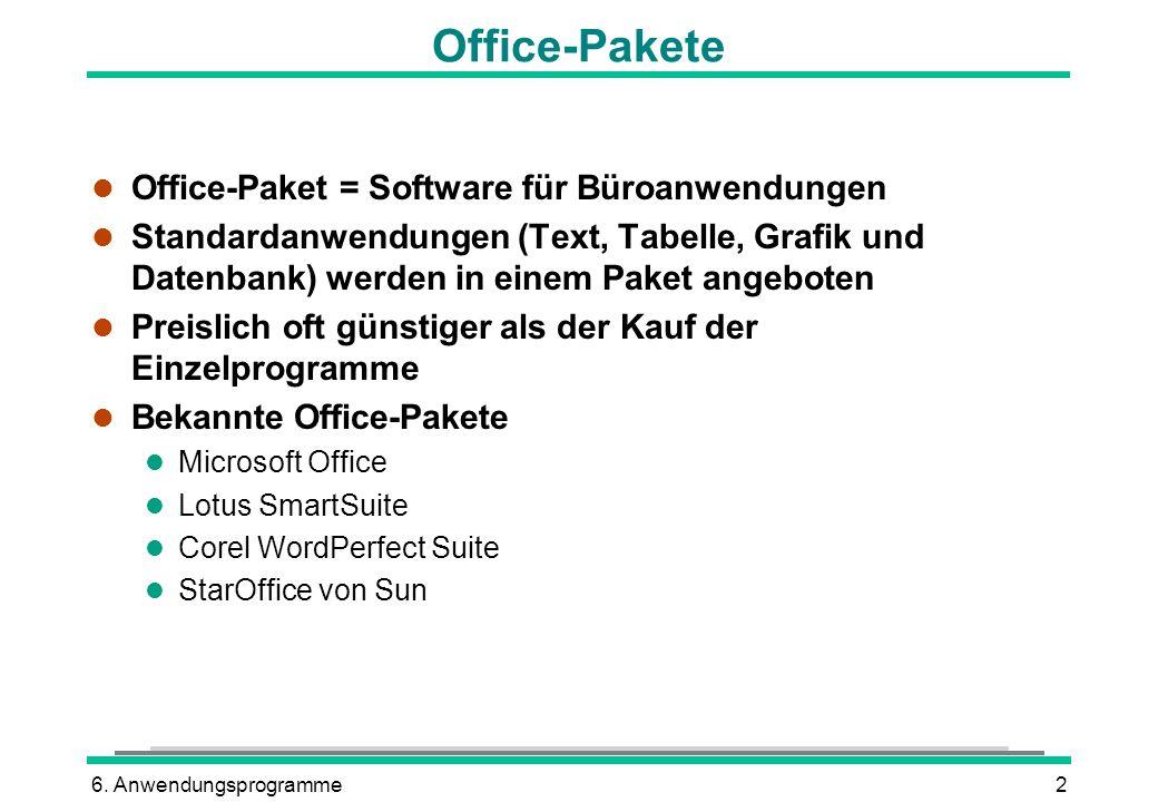 6. Anwendungsprogramme2 Office-Pakete l Office-Paket = Software für Büroanwendungen l Standardanwendungen (Text, Tabelle, Grafik und Datenbank) werden