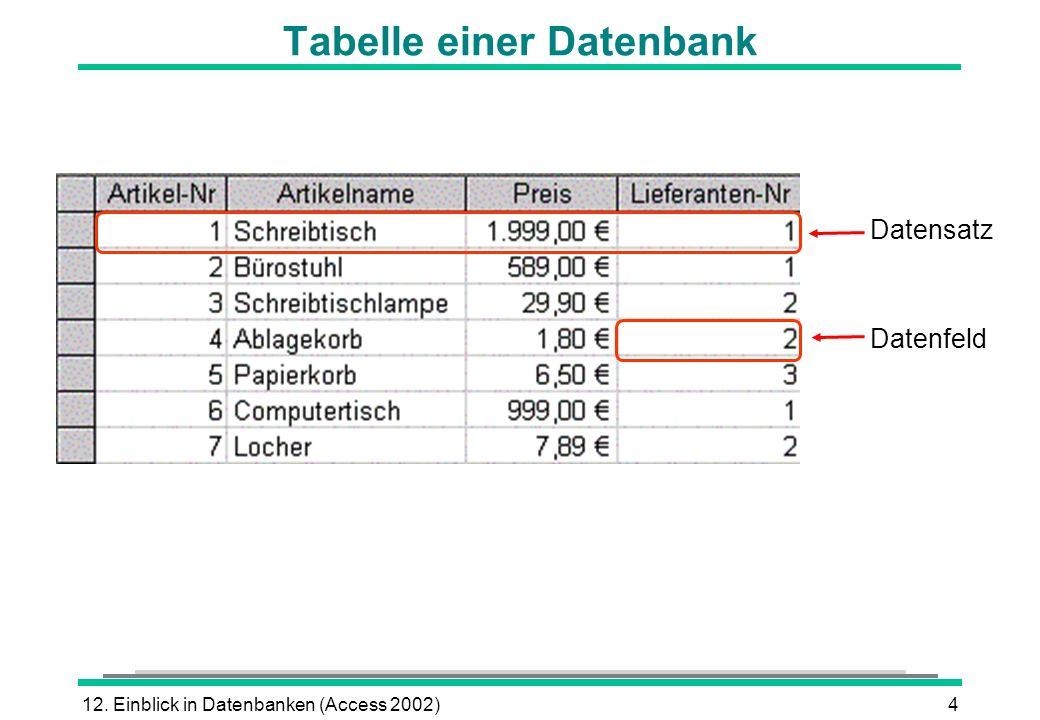 12. Einblick in Datenbanken (Access 2002)4 Tabelle einer Datenbank Datensatz Datenfeld