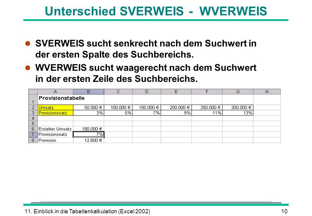 11. Einblick in die Tabellenkalkulation (Excel 2002)10 Unterschied SVERWEIS - WVERWEIS l SVERWEIS sucht senkrecht nach dem Suchwert in der ersten Spal