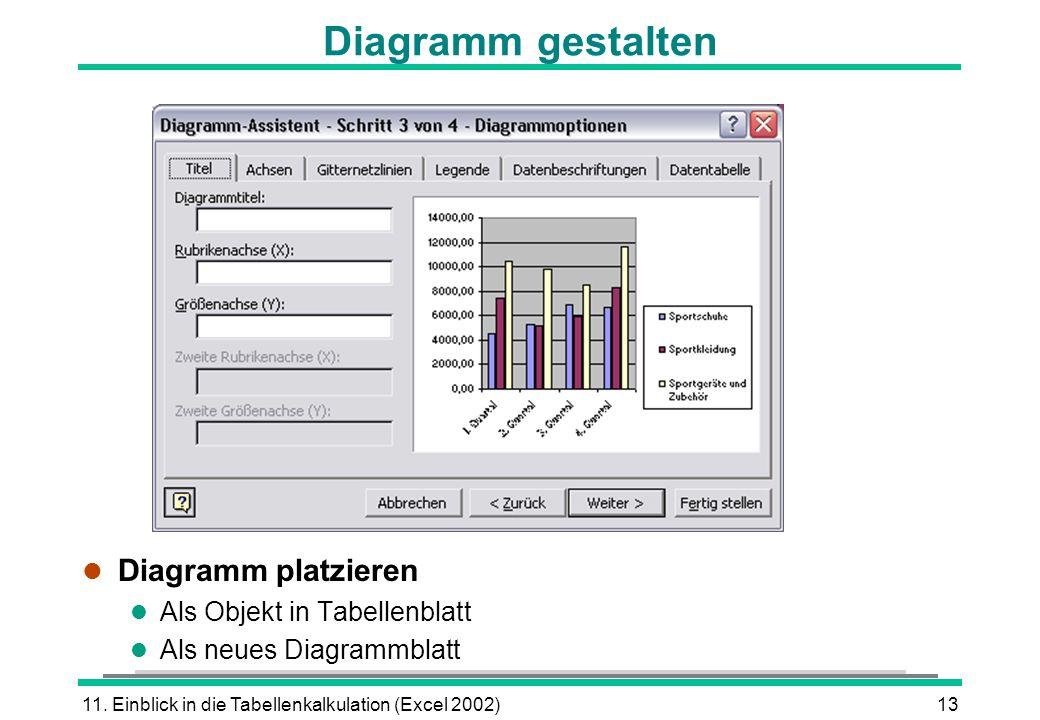 11. Einblick in die Tabellenkalkulation (Excel 2002)13 l Diagramm platzieren l Als Objekt in Tabellenblatt l Als neues Diagrammblatt Diagramm gestalte