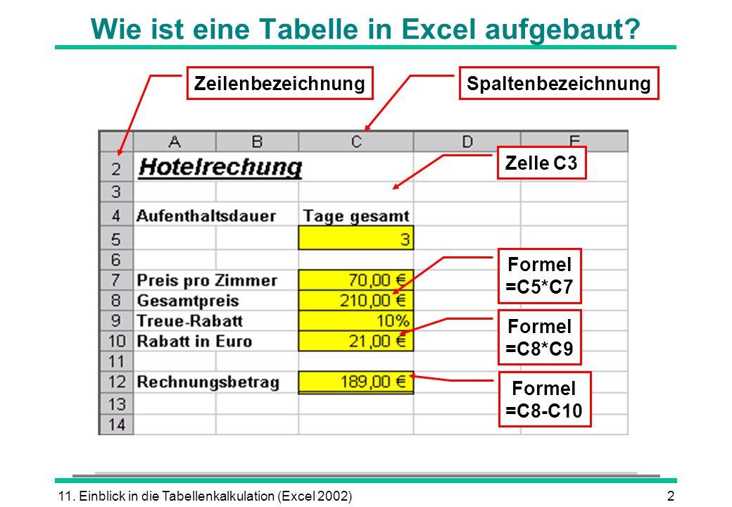 11. Einblick in die Tabellenkalkulation (Excel 2002)2 Wie ist eine Tabelle in Excel aufgebaut? SpaltenbezeichnungZeilenbezeichnung Zelle C3 Formel =C5